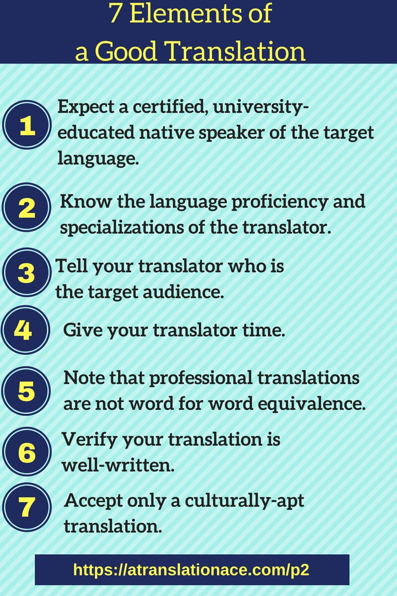 Good Translation - Infographic