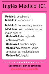InglésMédico101-chart
