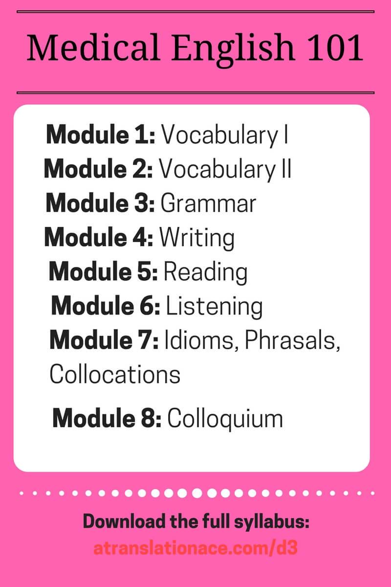 Medical English-101-Outline-en
