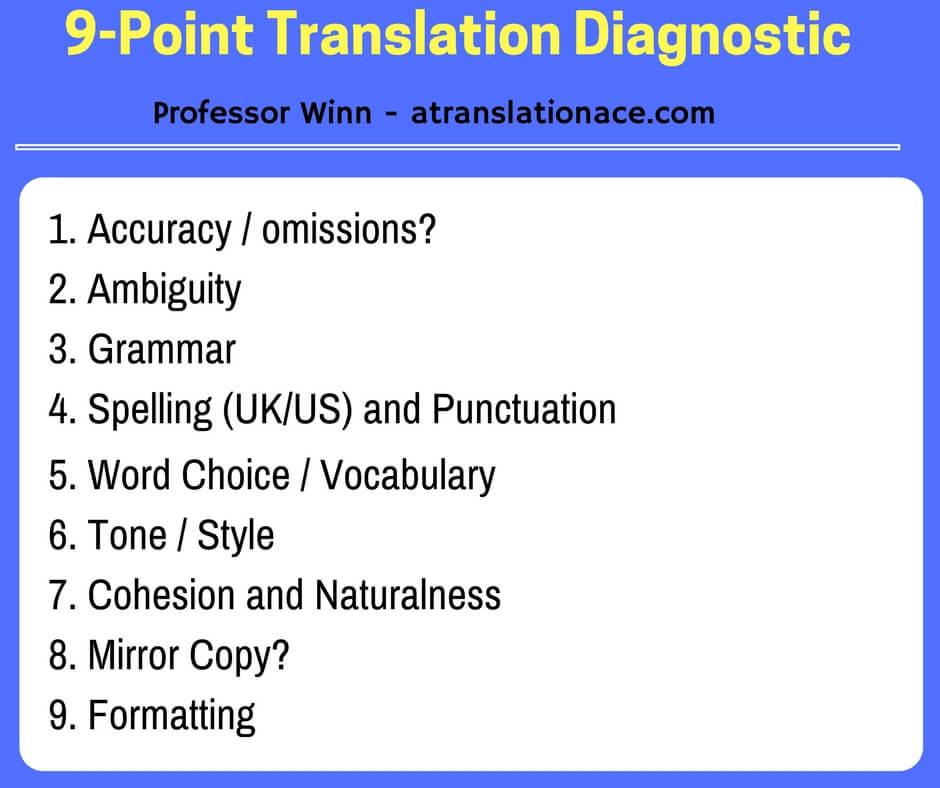 9-Point Translation Diagnostic